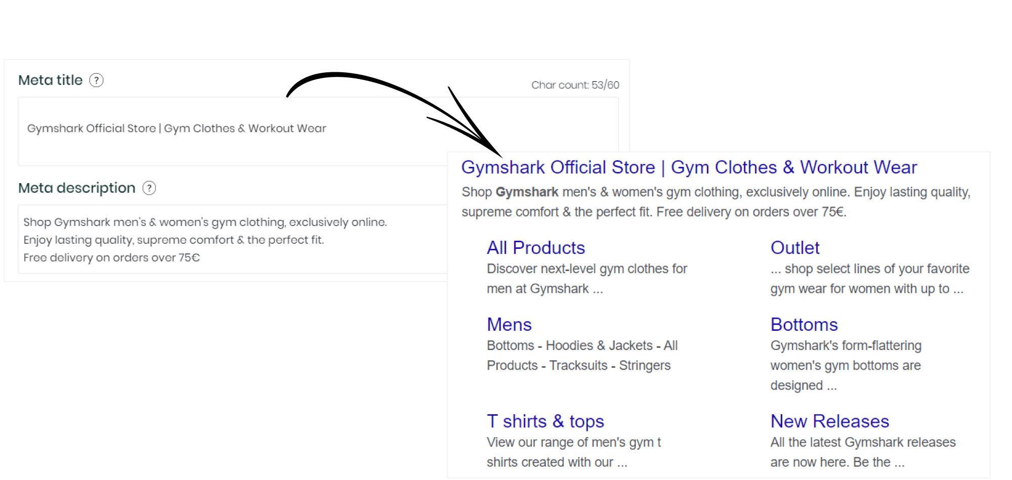 Create meta titles and meta descriptions for a perfect optimized Shopify store
